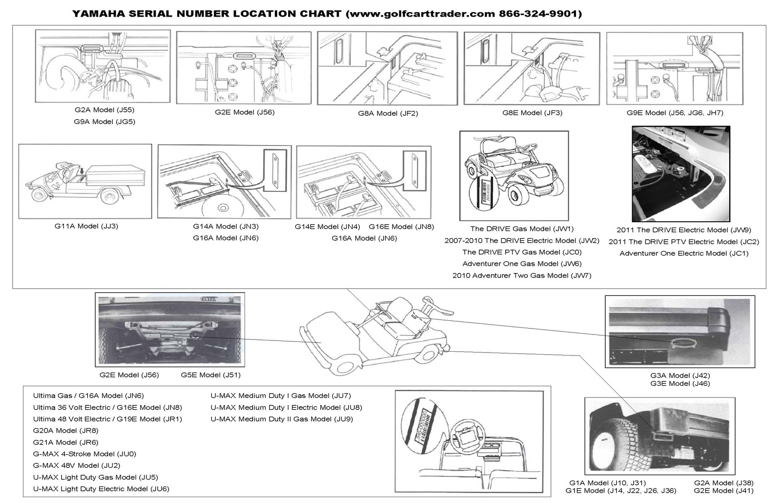 yamaha g wiring diagram yamaha image wiring diagram yamaha golf cart wiring diagram gas wiring diagram and hernes on yamaha g9 wiring diagram