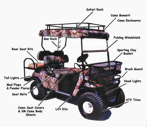 Golf Cart Parts Accessories Trader